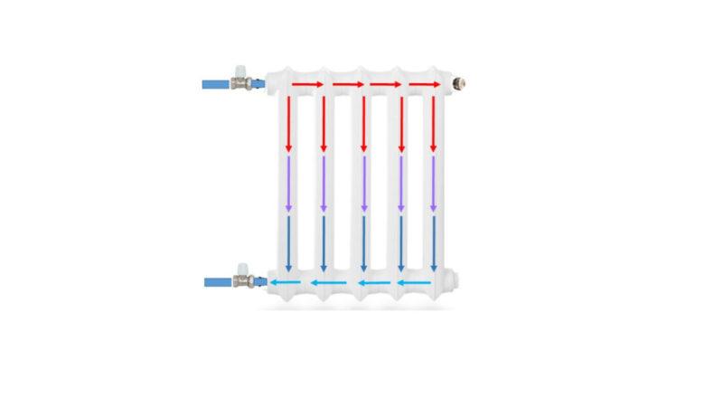 Боковое подключение радиатора отопления