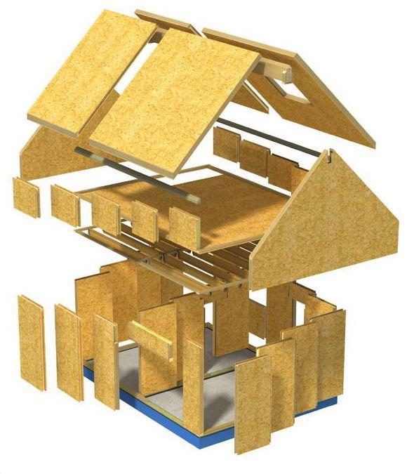 дом из сип панелей в разрезе