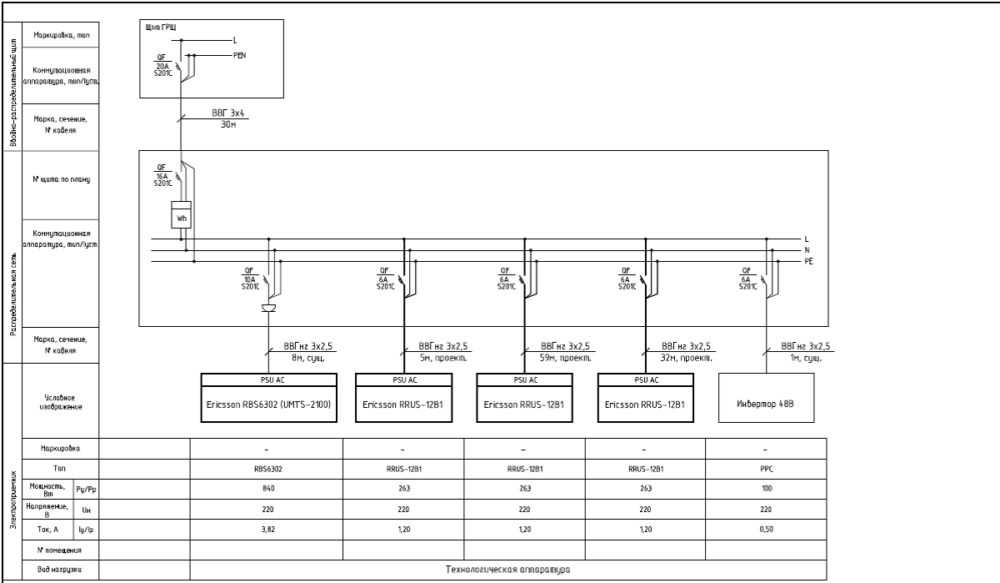 Схема распределительной цепи