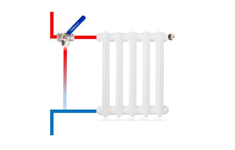 система отопления с трехходовым вентилем
