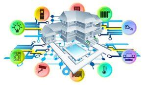 Умный дом - технологии будущего